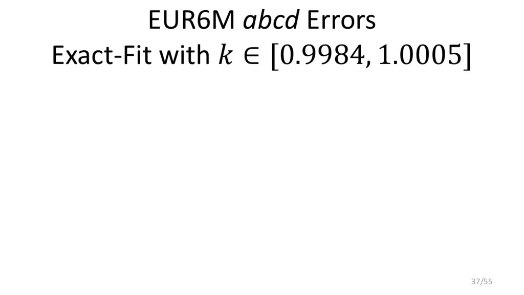 EUR6M abcd Errors Exact-Fit with  ∈ [0.9984, 1....