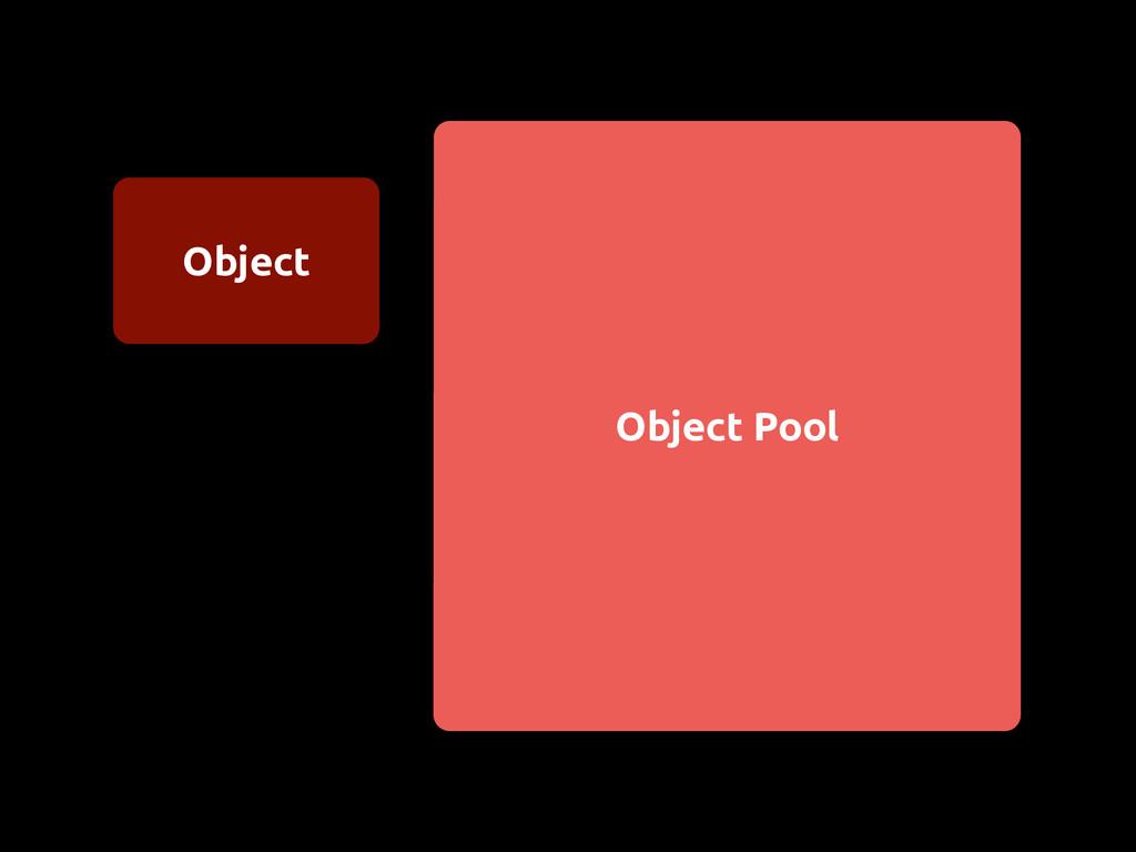 Object Pool Object