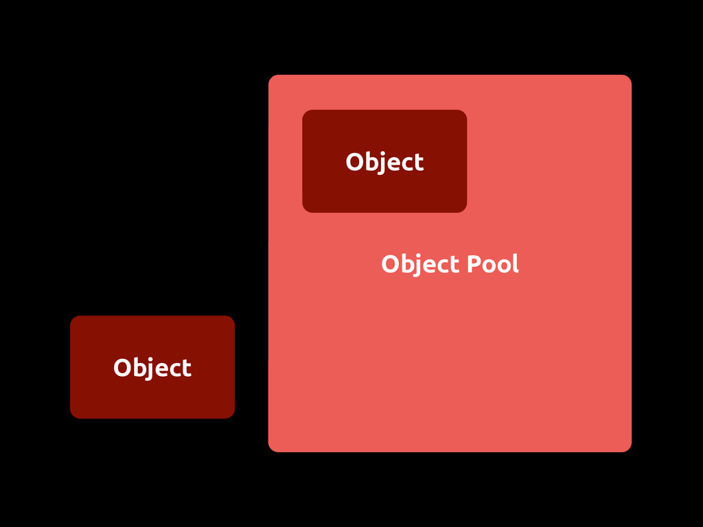 Object Pool Object Object