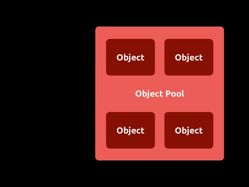Object Pool Object Object Object Object