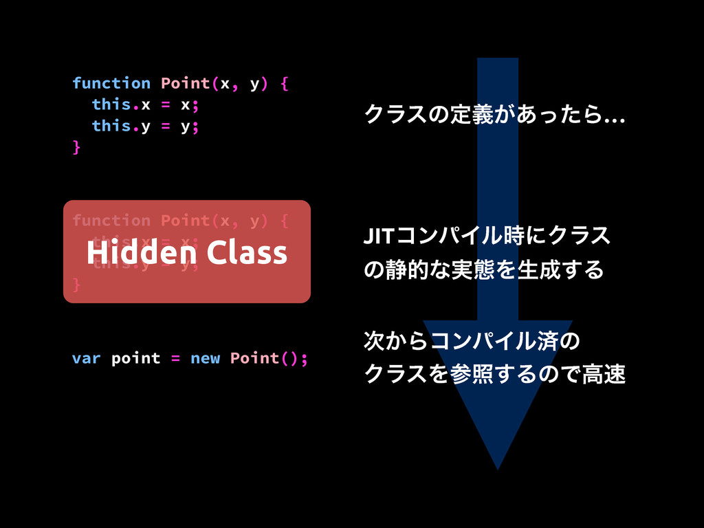 Ϋϥεͷఆ͕ٛ͋ͬͨΒ… function Point(x, y) { this.x = x;...