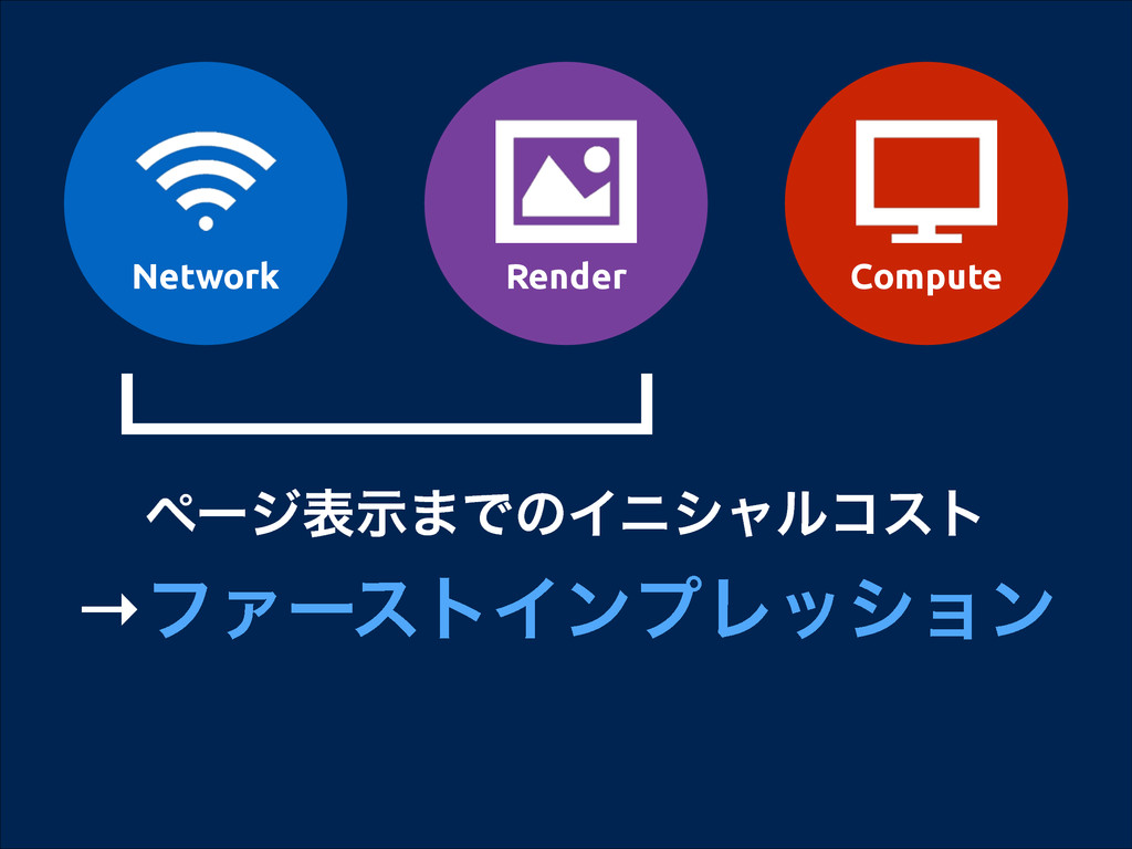 Render Compute Network ϖʔδදࣔ·ͰͷΠχγϟϧίετ →ϑΝʔετΠ...