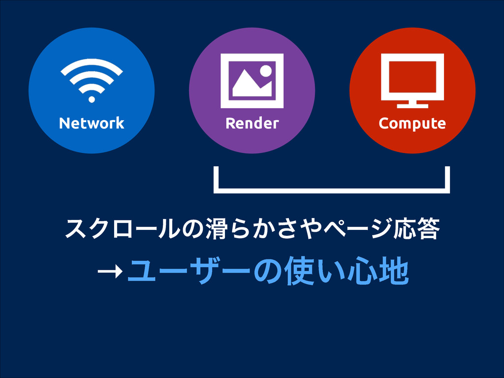 Render Compute Network εΫϩʔϧͷΒ͔͞ϖʔδԠ →Ϣʔβʔͷ...