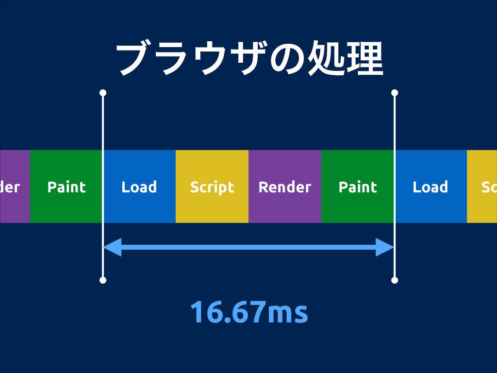 Load Script Render Paint der Paint Load Sc ϒϥβ...