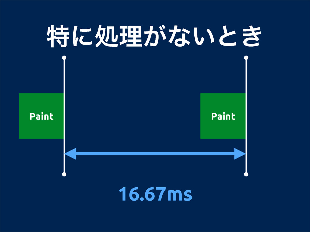Paint Paint ಛʹॲཧ͕ͳ͍ͱ͖ 16.67ms