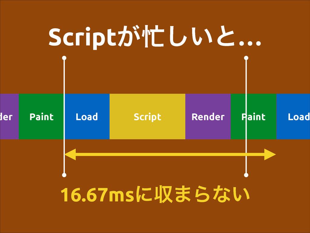 Script͕͍͠ͱ… Load Script Render Paint der Paint...
