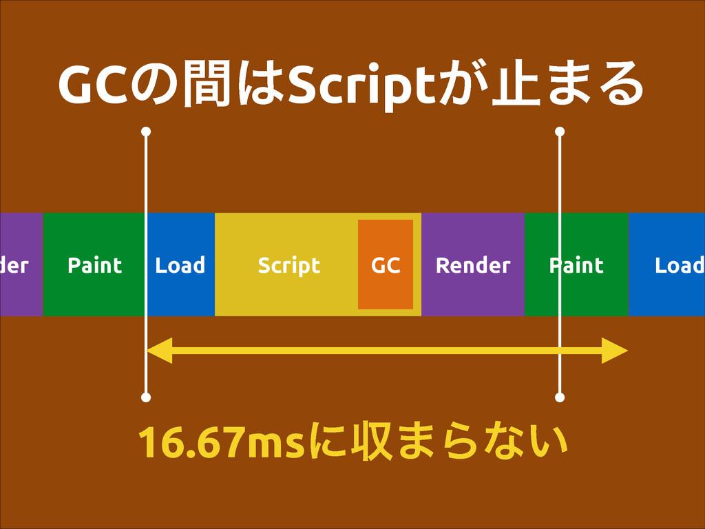 GCͷؒScript͕ࢭ·Δ Load Render Paint der Paint GC ...