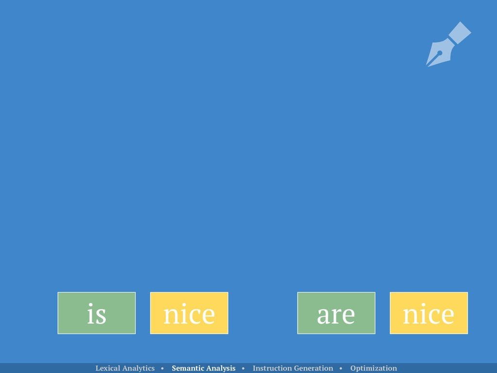 is nice are nice Lexical Analytics • Semantic A...