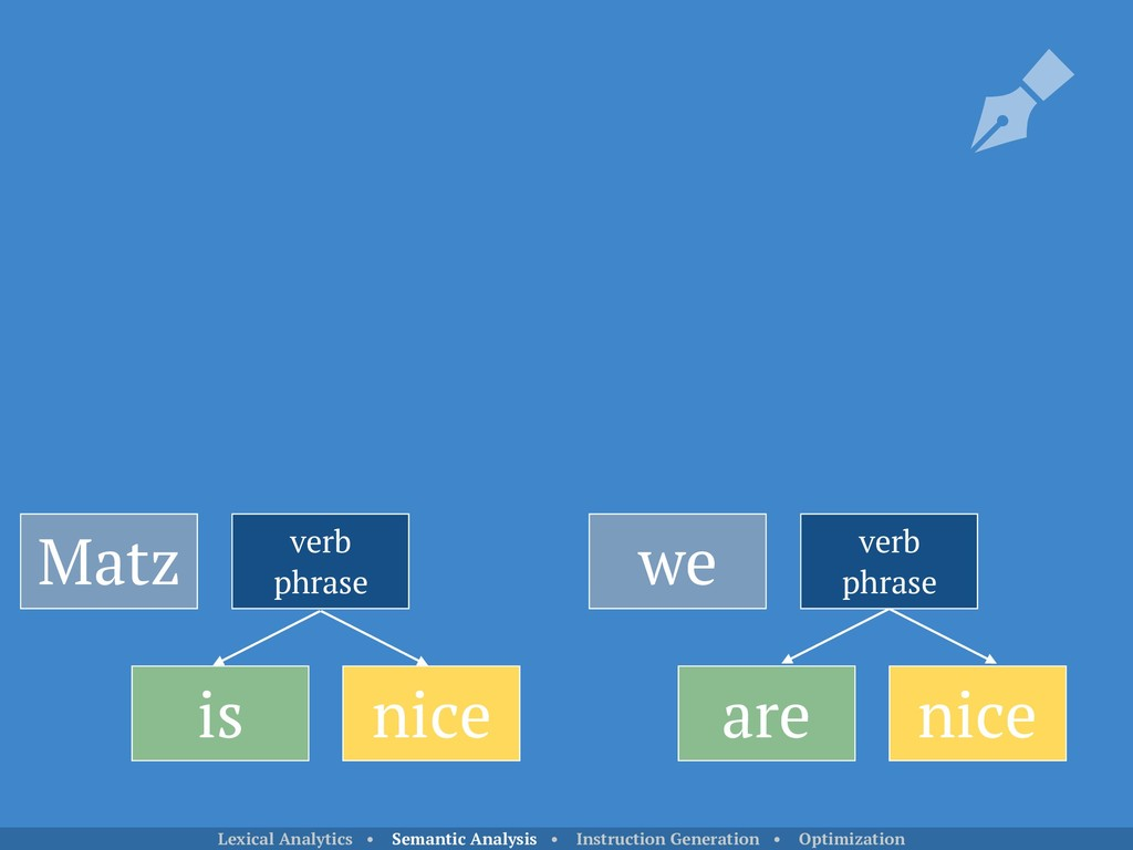 Matz is nice verb phrase we verb phrase are nic...