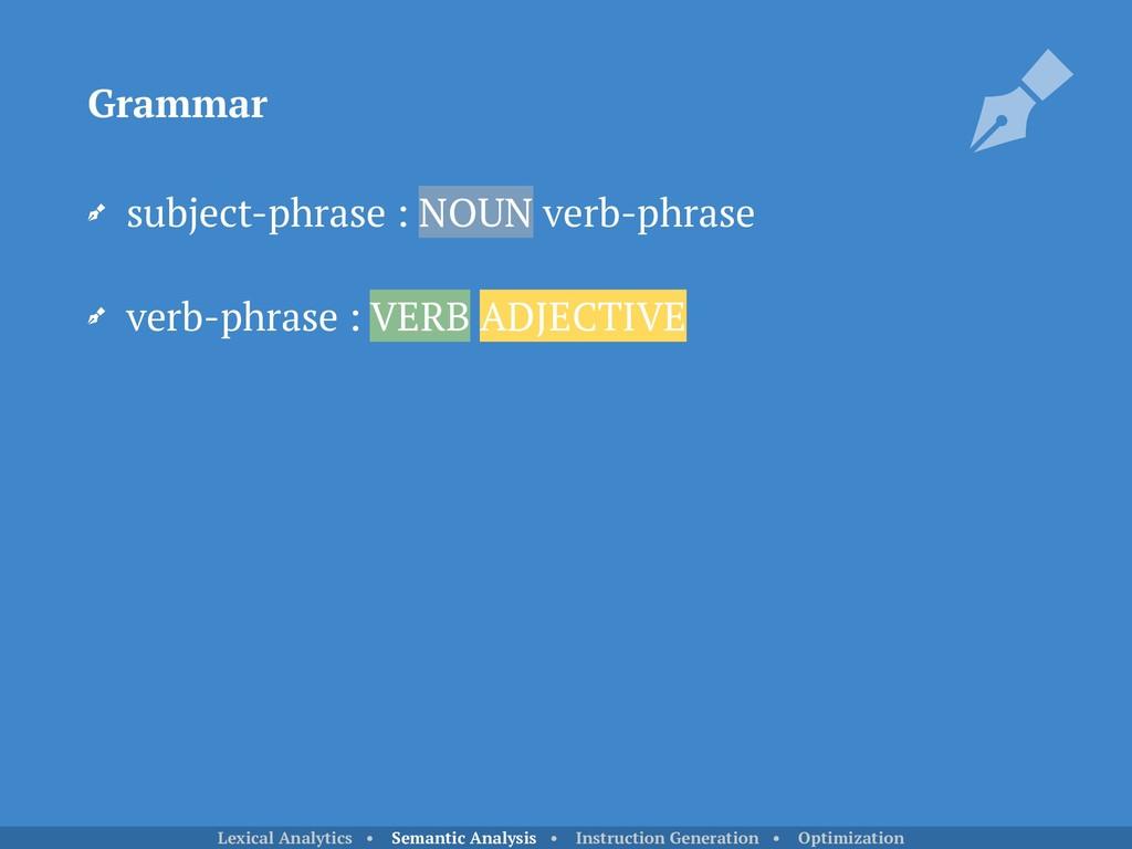 subject-phrase : NOUN verb-phrase verb-phrase :...