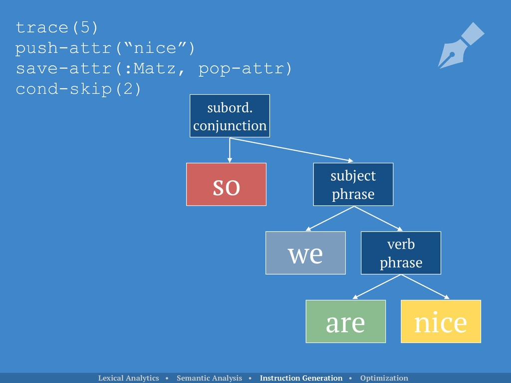 so subord. conjunction subject phrase we verb p...