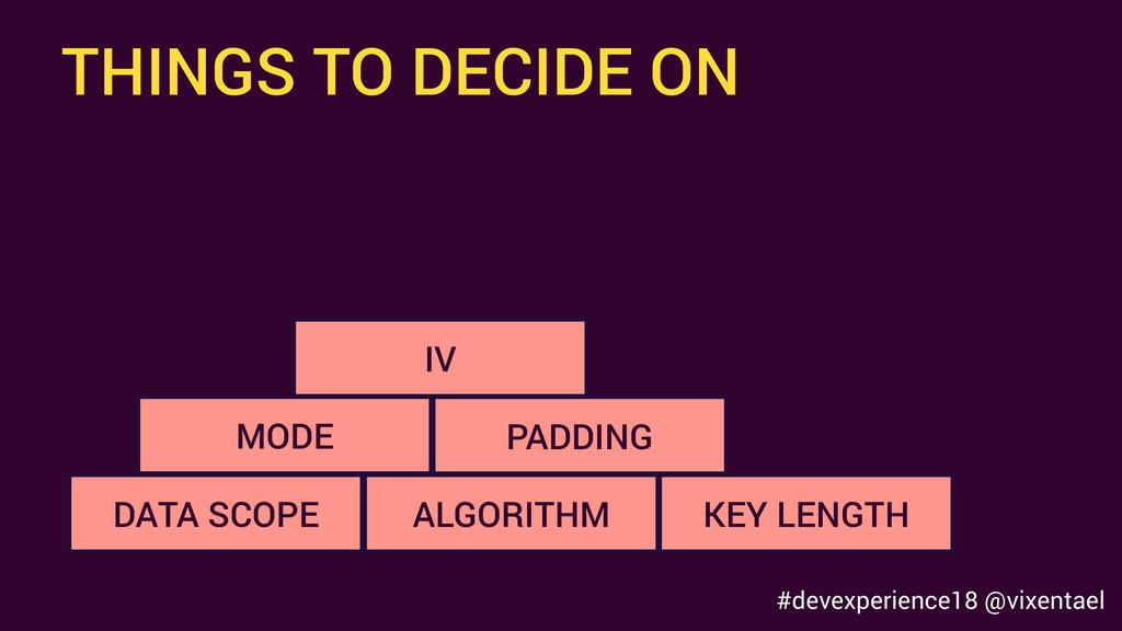 THINGS TO DECIDE ON PADDING KEY LENGTH MODE DAT...