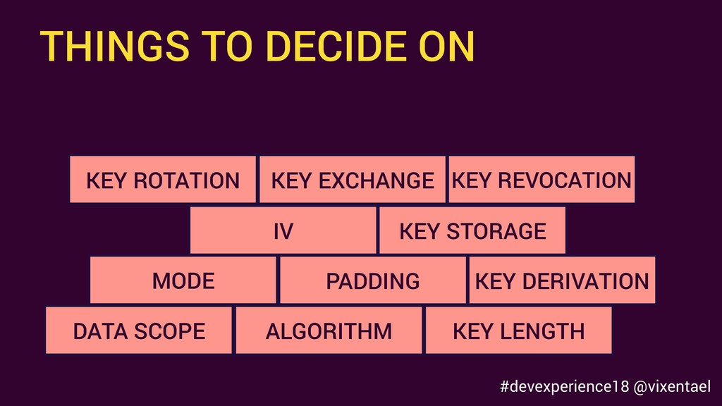 THINGS TO DECIDE ON PADDING KEY LENGTH KEY ROTA...