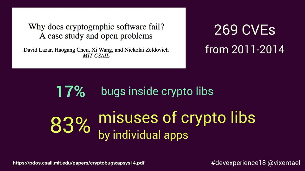 https://pdos.csail.mit.edu/papers/cryptobugs:ap...