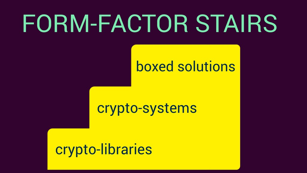 crypto-libraries crypto-systems boxed solutions...