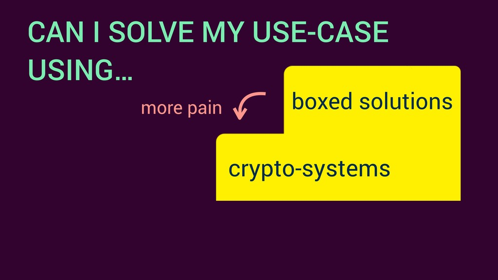 CAN I SOLVE MY USE-CASE USING… crypto-libraries...