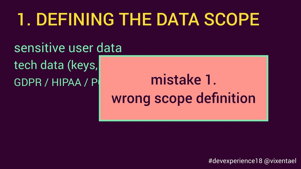 1. DEFINING THE DATA SCOPE sensitive user data ...