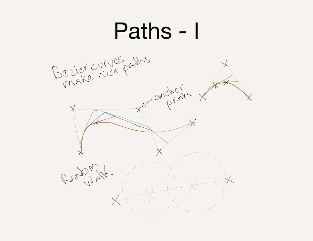 Paths - I