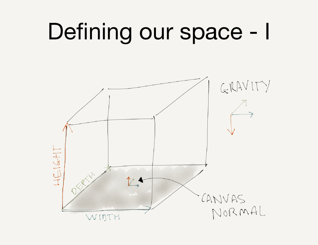 Defining our space - I