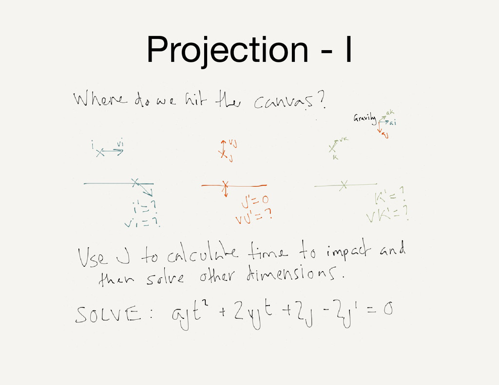 Projection - I