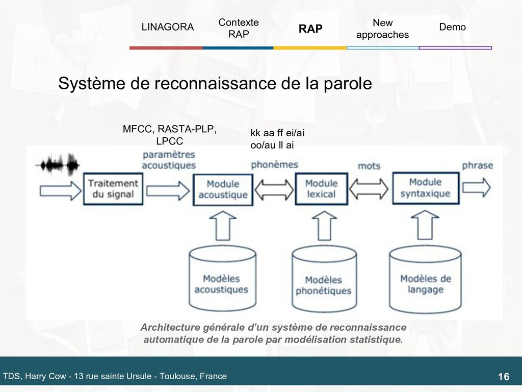 Architecture générale d'un système de reconnais...