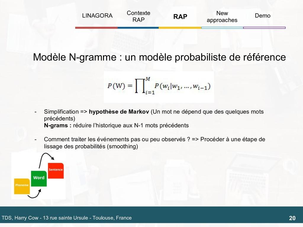 - Simplification => hypothèse de Markov (Un mot...
