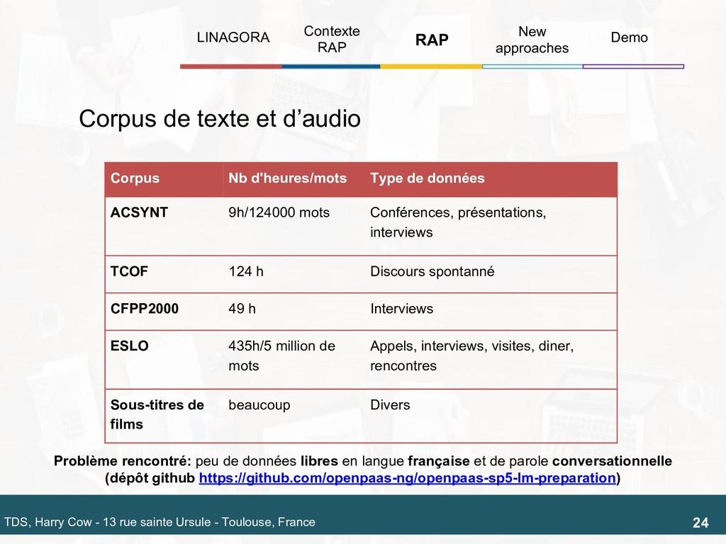 Corpus de texte et d'audio Problème rencontré: ...