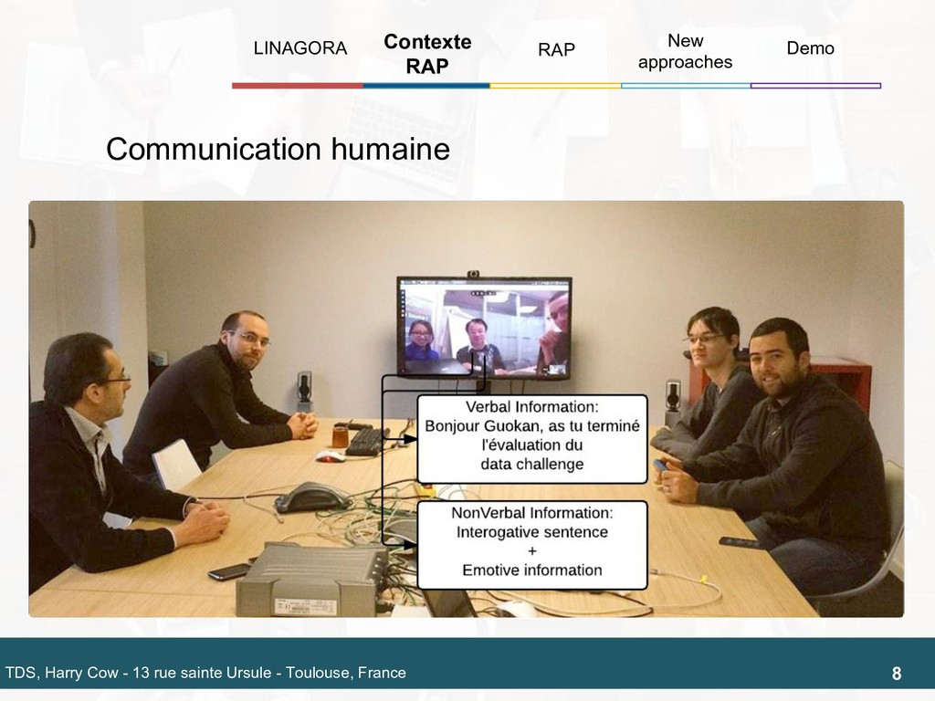 Communication humaine LINAGORA RAP New approach...