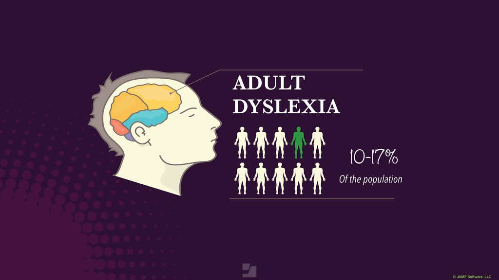 © JAMF Software, LLC ADULT DYSLEXIA 10-17% Of t...