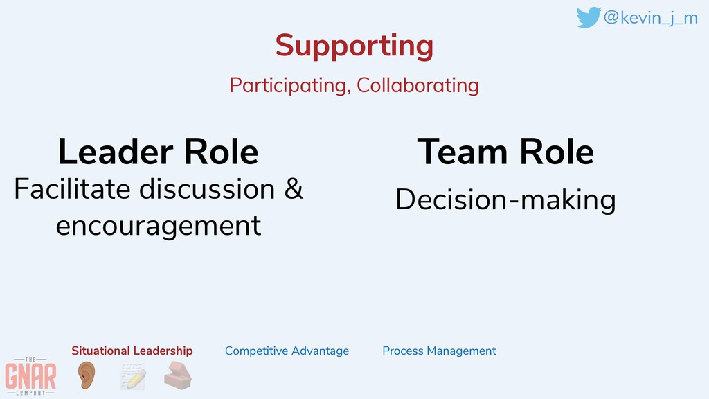 @kevin_j_m Leader Role Team Role Situational Le...