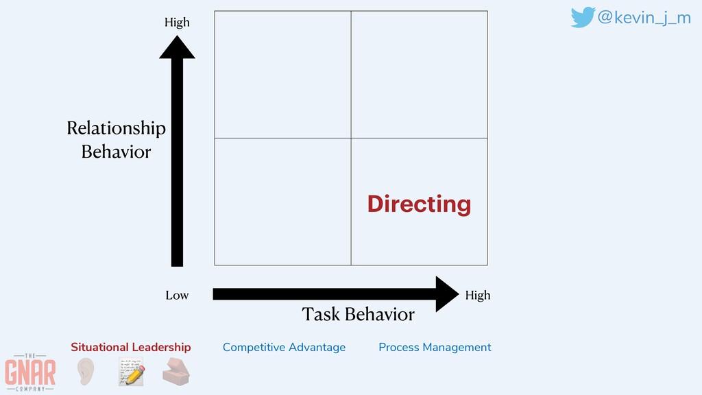 @kevin_j_m Directing Task Behavior Relationship...