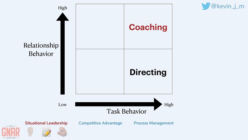 @kevin_j_m Coaching Directing Task Behavior Rel...