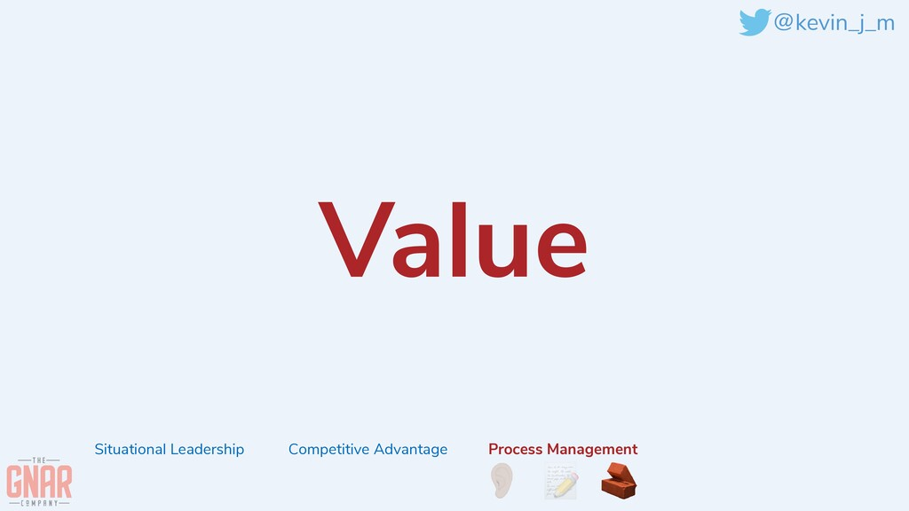 @kevin_j_m Value Situational Leadership Competi...