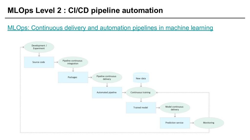 MLOps Level 2 : CI/CD pipeline automation MLOps...