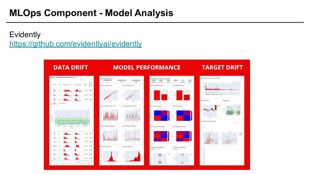 MLOps Component - Model Analysis Evidently http...