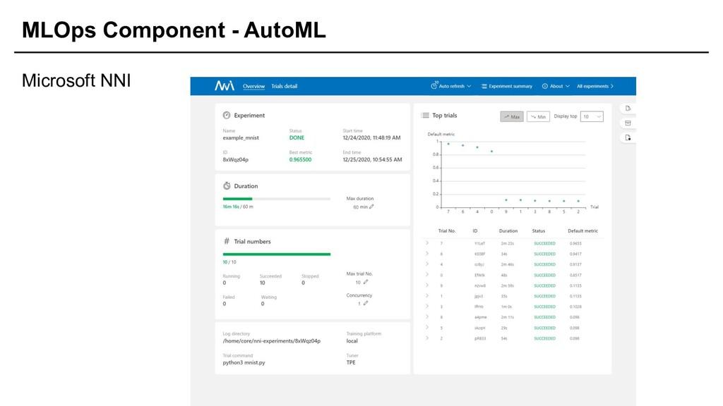 MLOps Component - AutoML Microsoft NNI