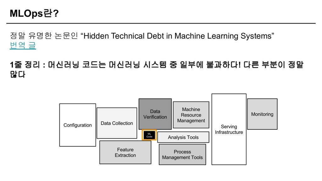 "MLOps란? 정말 유명한 논문인 ""Hidden Technical Debt in Ma..."