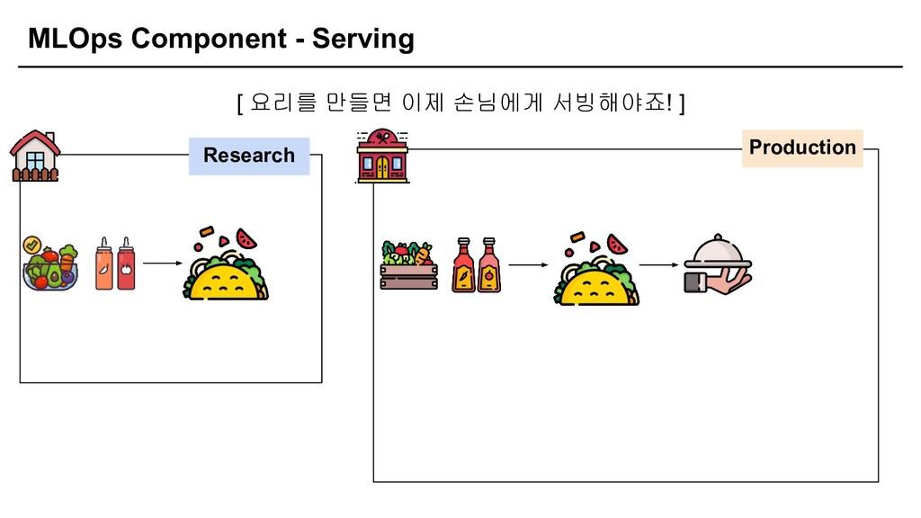MLOps Component - Serving [ 요리를 만들면 이제 손님에게 서빙해...