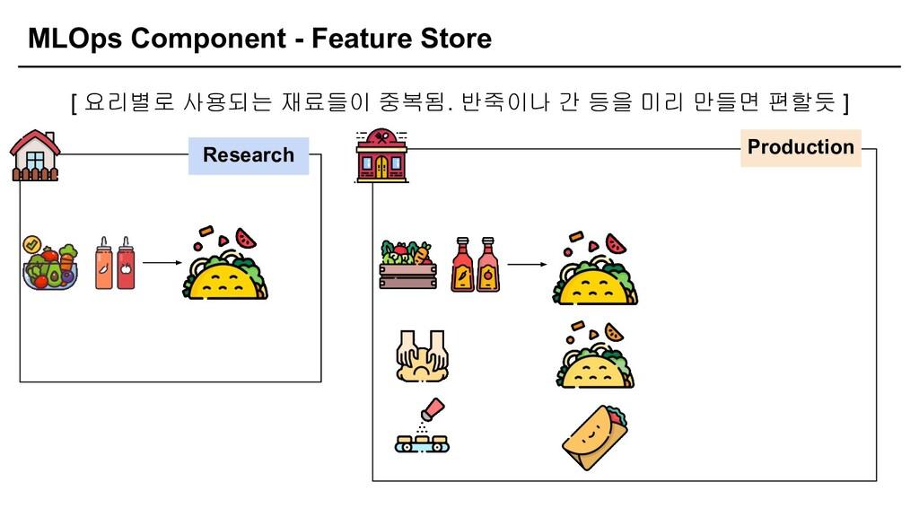 MLOps Component - Feature Store [ 요리별로 사용되는 재료들...