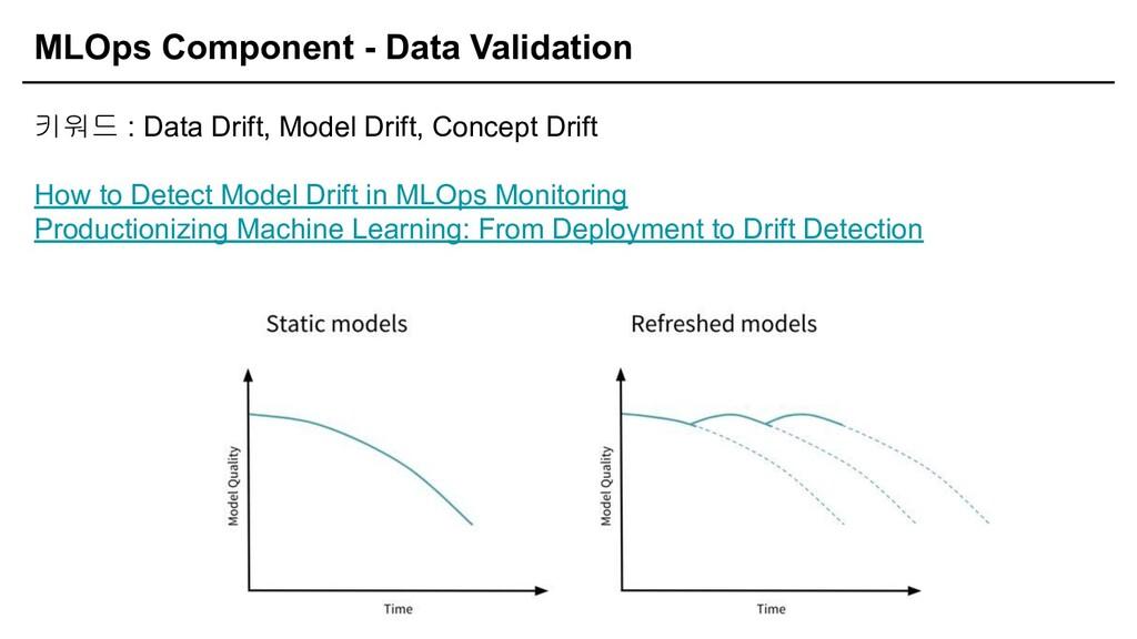 MLOps Component - Data Validation 키워드 : Data Dr...