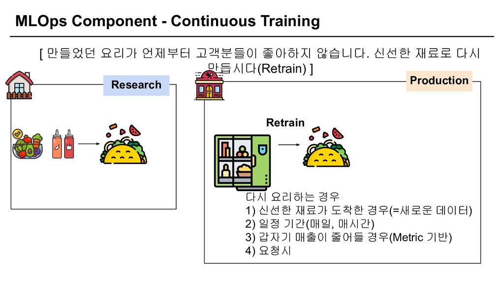 MLOps Component - Continuous Training [ 만들었던 요리...