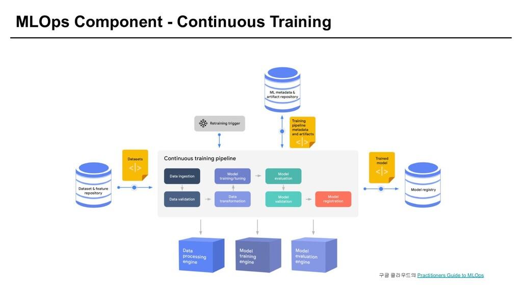 MLOps Component - Continuous Training 구글 클라우드의 ...