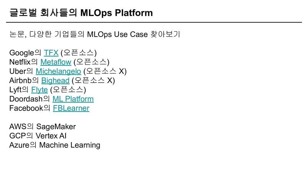 글로벌 회사들의 MLOps Platform 논문, 다양한 기업들의 MLOps Use ...