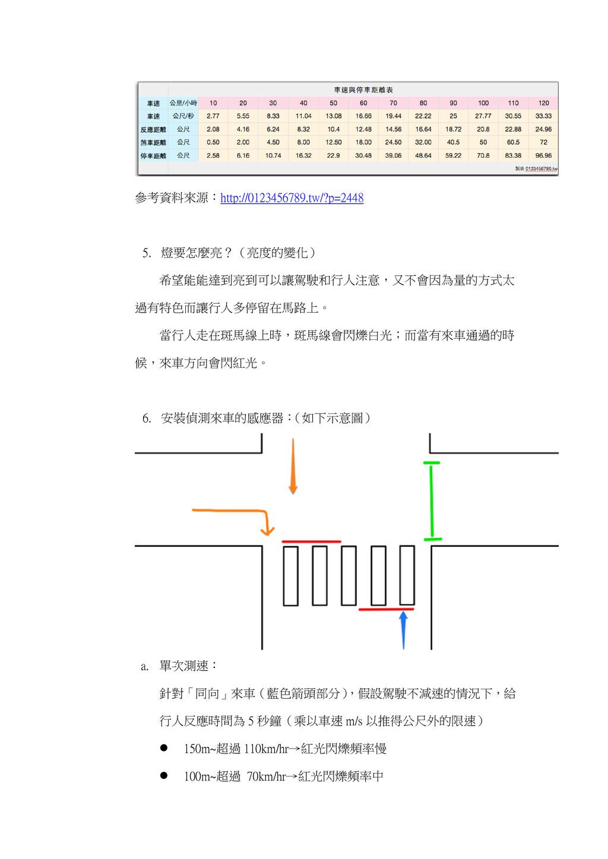 參考資料來源:http://0123456789.tw/?p=2448 5. 燈要怎麼亮?(亮...
