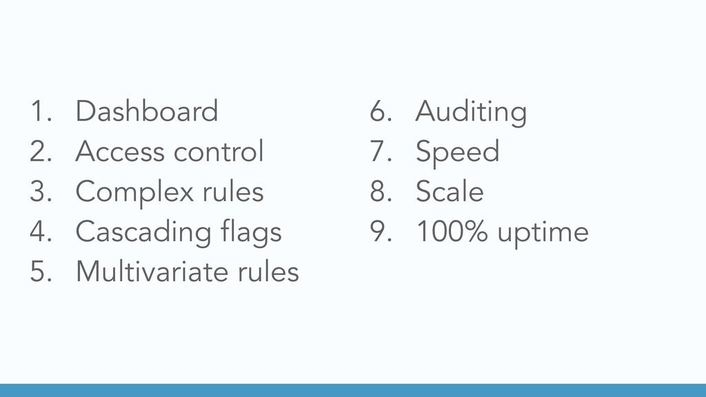 1. Dashboard 2. Access control 3. Complex rules...