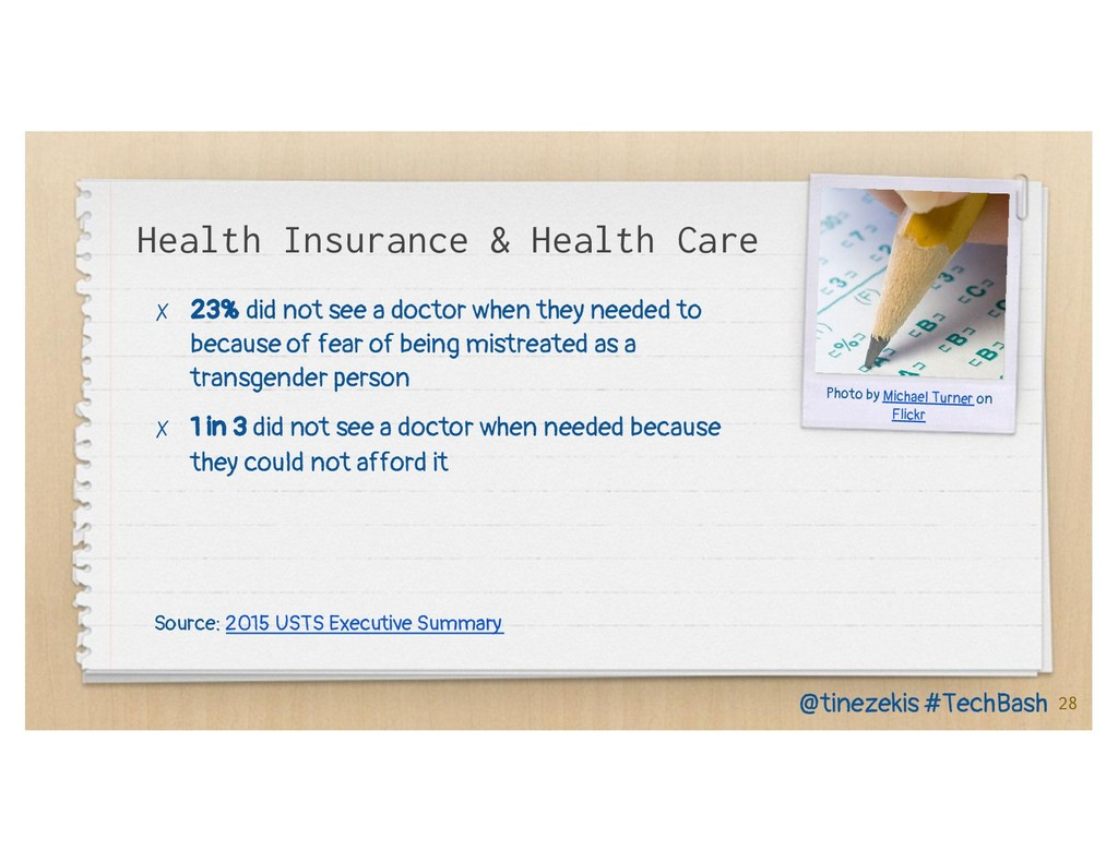 Health Insurance & Health Care ✗ 23% did not se...