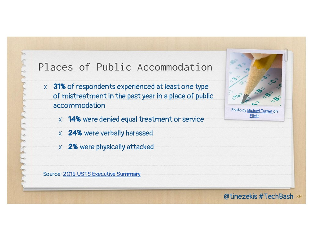 Places of Public Accommodation ✗ 31% of respond...