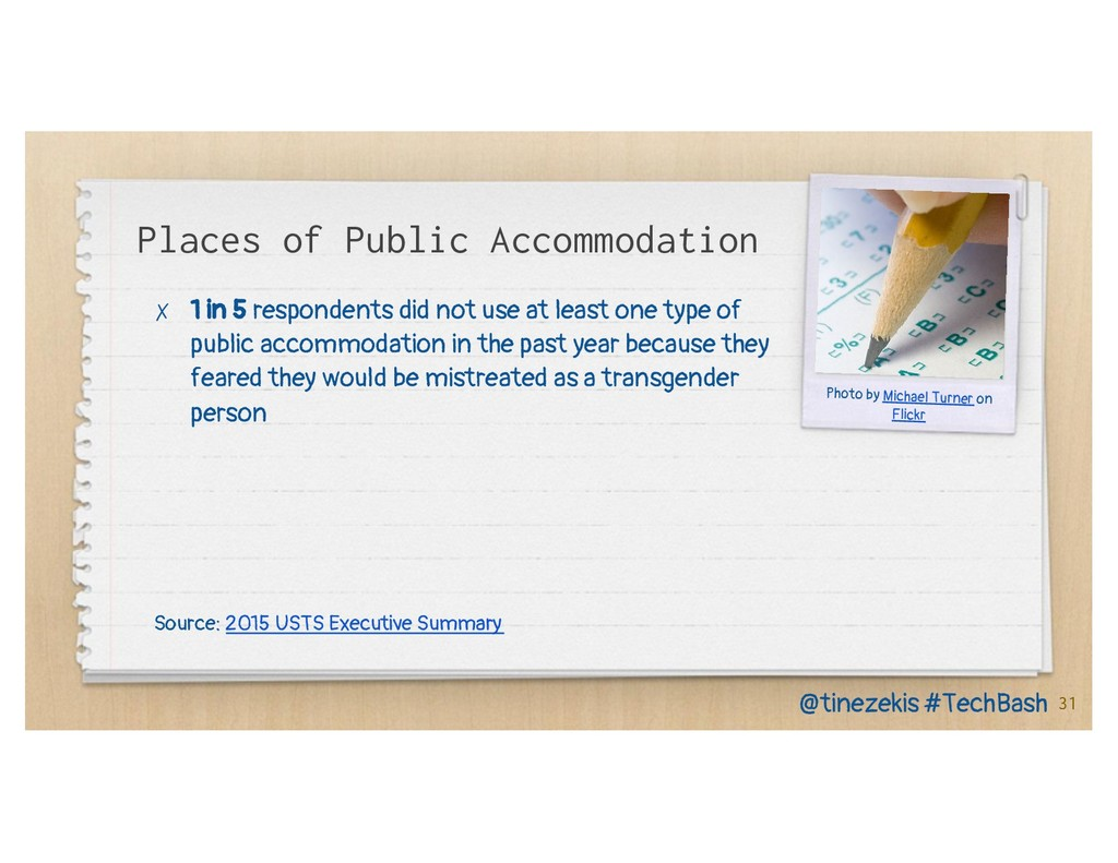 Places of Public Accommodation ✗ 1 in 5 respond...