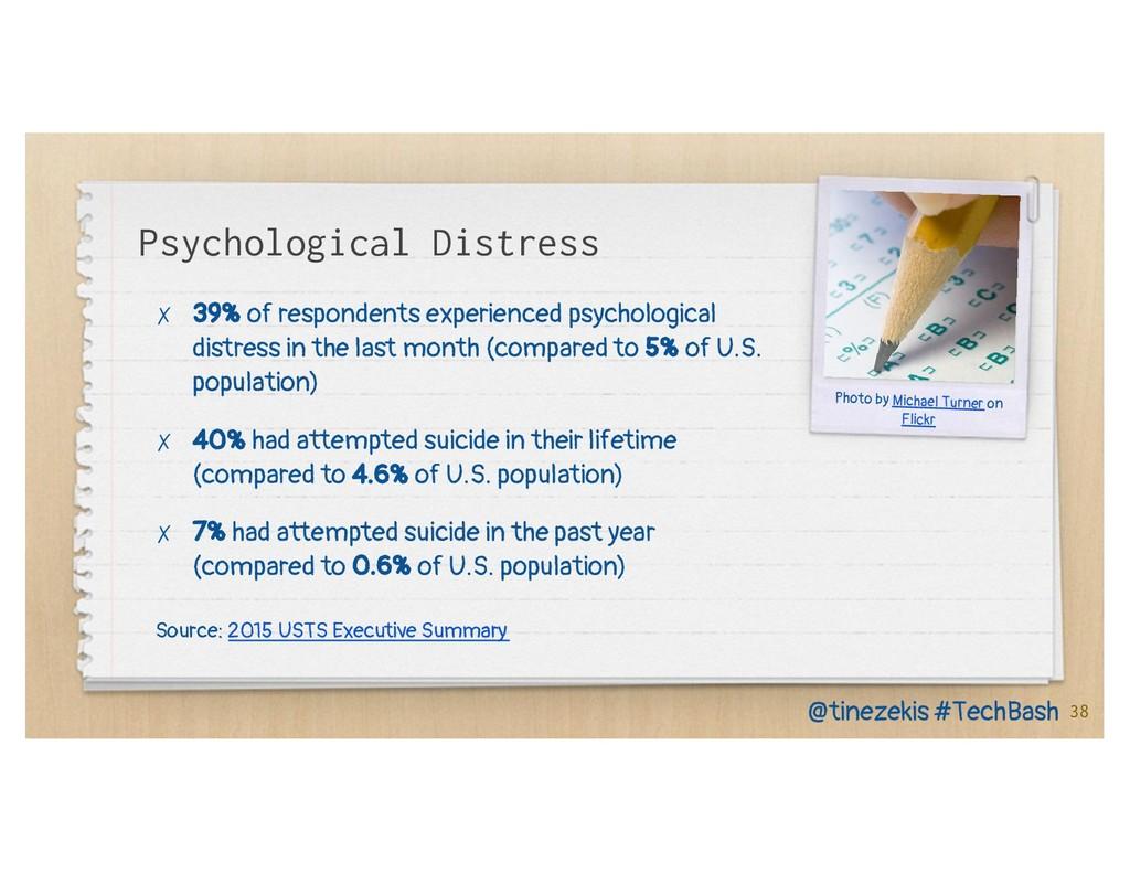Psychological Distress ✗ 39% of respondents exp...