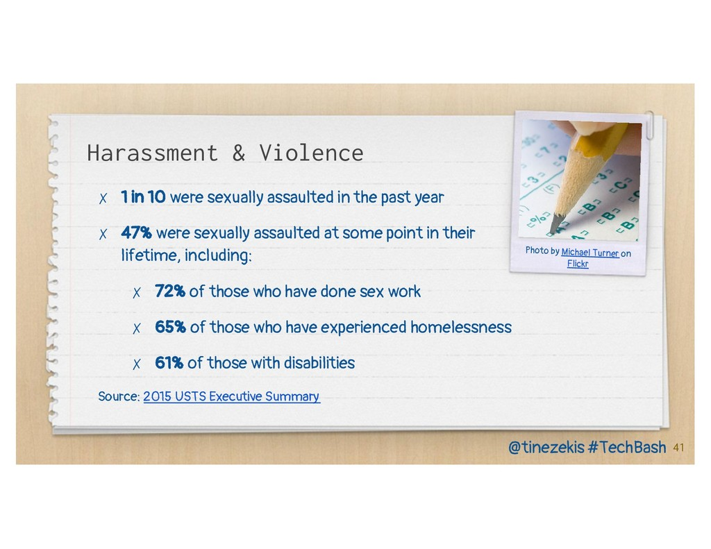 Harassment & Violence ✗ 1 in 10 were sexually a...